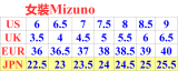 1.MIZUNO 鞋請參照碼數對照表